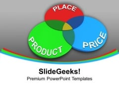 Marketing Depends On Product Price Place PowerPoint Templates Ppt Backgrounds For Slides 0513