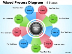 Mba Models And Frameworks Mixed Process Diagram 9 Stages For Sales Strategy Diagram