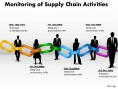 Mba Models And Frameworks Monitoring Of Supply Chain Activities 6 Business Cycle Diagram