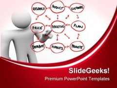Person Drawing Marketing Plans Business PowerPoint Themes And PowerPoint Slides 0511
