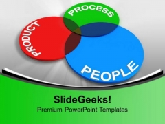 Principles Of Product Planning Business PowerPoint Templates And PowerPoint Themes 1012