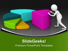 Put Right Part To Finish Analysis PowerPoint Templates Ppt Backgrounds For Slides 0713