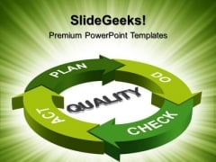 Quality Check Business PowerPoint Templates And PowerPoint Themes 0312