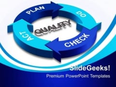 Quality Check Plan01 Business PowerPoint Templates And PowerPoint Themes 0512
