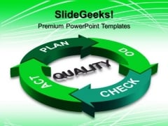 Quality Check Plan Business PowerPoint Templates And PowerPoint Themes 0512