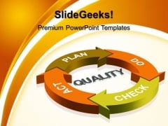 Quality Plan Business PowerPoint Templates And PowerPoint Themes 0512