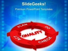 Quality Process Business PowerPoint Templates And PowerPoint Themes 0512