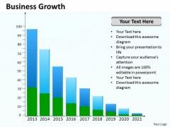 Sales Diagram Business Growth Business Finance Strategy Development