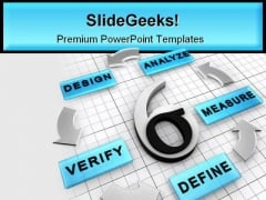 Six Sigma Dmadv Project Business PowerPoint Template 0910