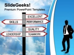 Skills Quality Business PowerPoint Templates And PowerPoint Themes 1012