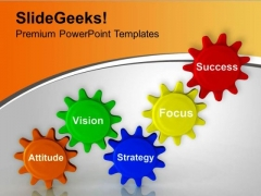 Think New Ways Of Business Strategy PowerPoint Templates Ppt Backgrounds For Slides 0613