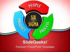 Three Principles Of Six Sigma Success PowerPoint Templates And PowerPoint Themes 0712