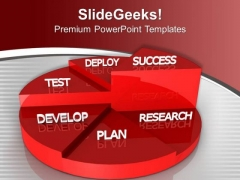 To Get Success Follow With Plan PowerPoint Templates Ppt Backgrounds For Slides 0713