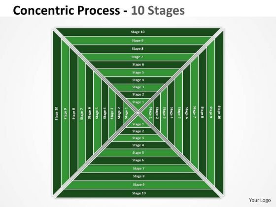 10 Stages Square Concentric Diagram
