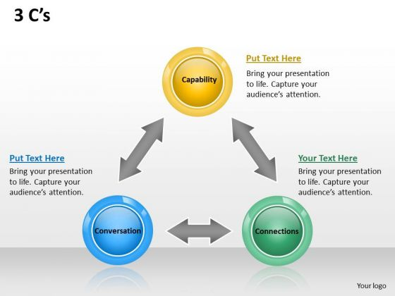Business Cycle Diagram 3 Cs Business Diagram