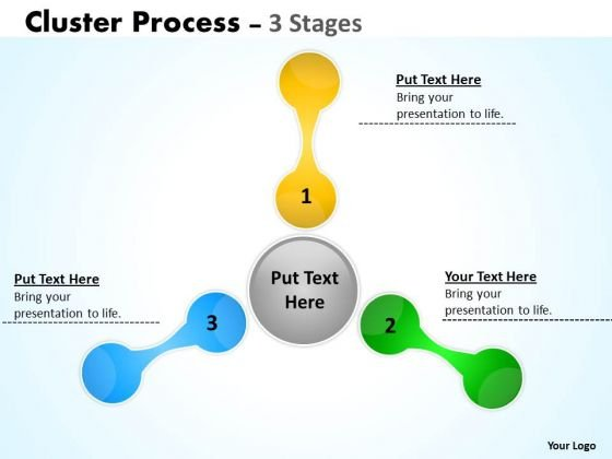 Business Cycle Diagram 3 Stages Cluster Diagram Consulting Diagram
