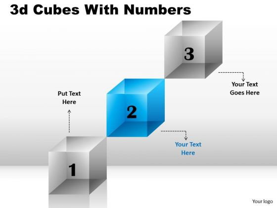 Business Cycle Diagram 3d Cubes With Numbers 3 Stages Strategic Management
