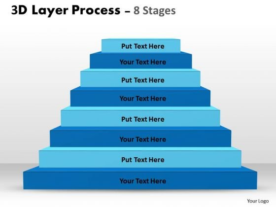 Business Cycle Diagram 3d Layer Process With 8 Stages Strategy Diagram