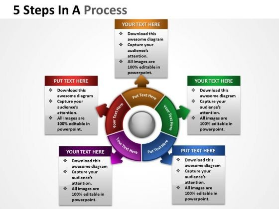 Business Cycle Diagram 5 Steps In A Process Business Framework Model