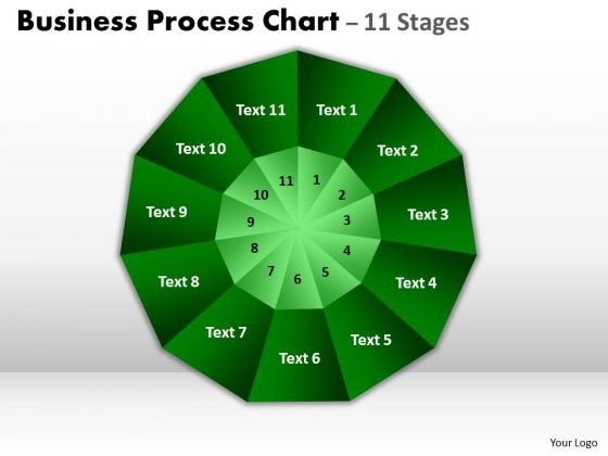 Business Cycle Diagram Business Process Chart 11 Stages Business Framework Model