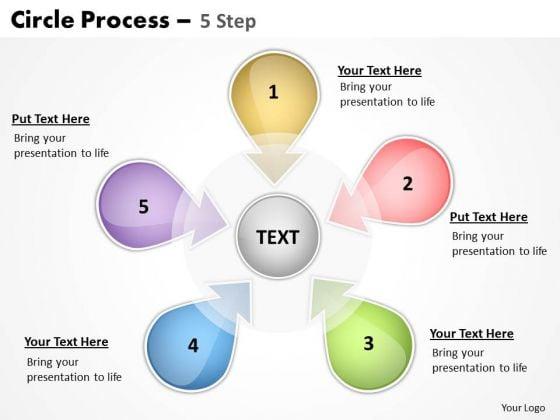 Business Cycle Diagram Circle Process 5 Step Sales Diagram