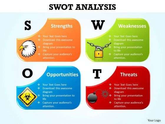 Business Cycle Diagram Concept Of Swot Strategic Management