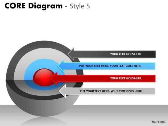 Business Cycle Diagram Core Diagram 4 Stages Strategic Management