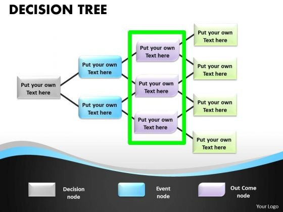 Business Cycle Diagram Decision Tree 10 Steps Strategic Management