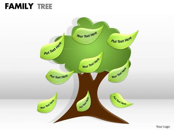 Business Cycle Diagram Family Tree 1 Strategic Management