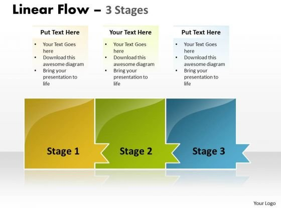 Business Cycle Diagram Linear Flow 3 Stages Mba Models And Frameworks