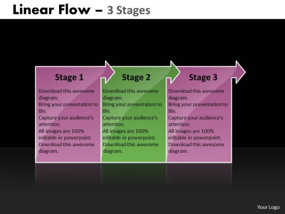 Business Cycle Diagram Linear Flow 3 Stages Sales Diagram