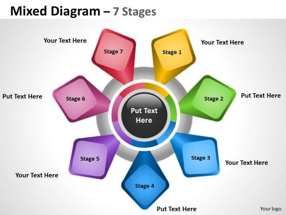 Business Cycle Diagram Mixed Diagram 7 Stages For Strategy Sales Diagram