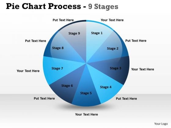 Business Cycle Diagram Pie Chart Process 9 Stages Strategic Management