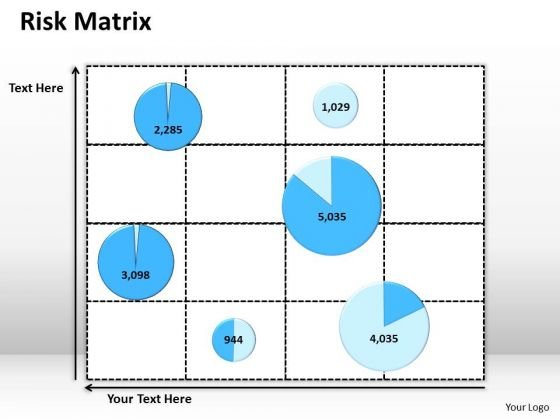 Business Cycle Diagram Risk Matrix Standard Business Framework Model