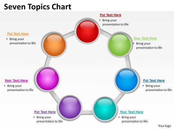 Business Cycle Diagram Seven Topics Diagrams Chart Sales Diagram
