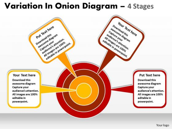 Business Cycle Diagram Variation In Onion Diagram 4 Stages Strategy Diagram