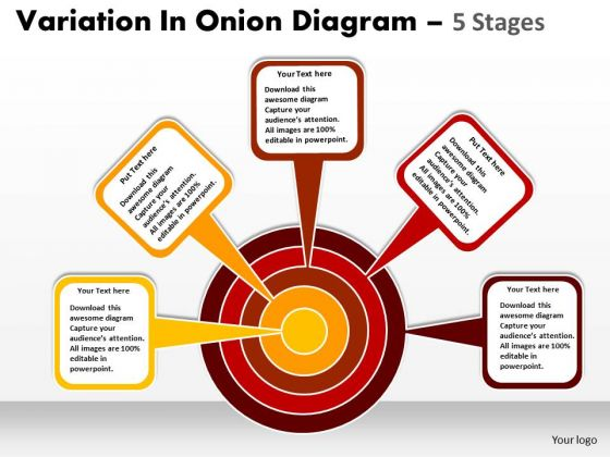 Business Cycle Diagram Variation In Onion Diagram With 5 Stages Consulting Diagram