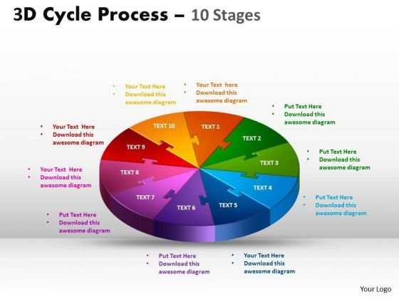 Business Diagram 3d Cycle Process Flow Chart 10 Stages Style Startegy Diagram
