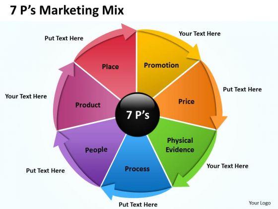 Business Diagram 7p Marketing Mix Strategy Diagram