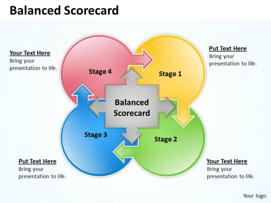 Business Diagram Balanced Scorecard 4 Consulting Diagram