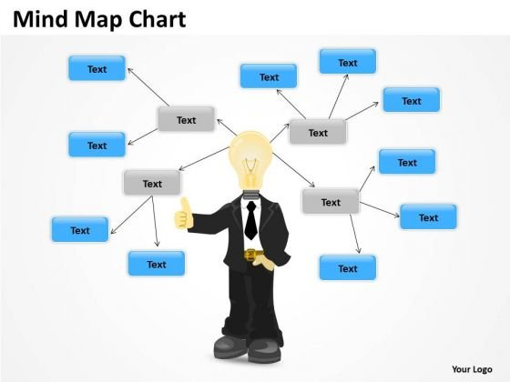 Business Diagram Mind Map Chart Business Finance Strategy Development