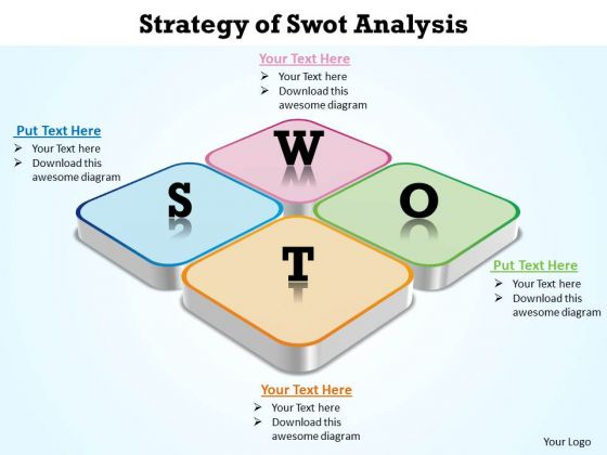 Business Diagram Strategy Of Swot Analysis Business Framework Model