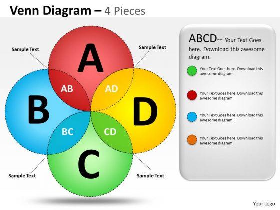 Business Diagram Venn Diagram 4 Pieces Sales Diagram