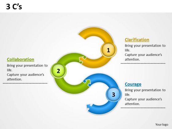 Business Finance Strategy Development 3 Cs Business Diagram