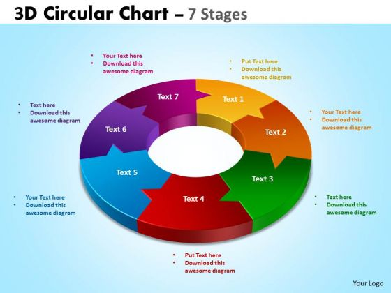 Business Finance Strategy Development 3d Circular Chart 7 Stages Business Diagram