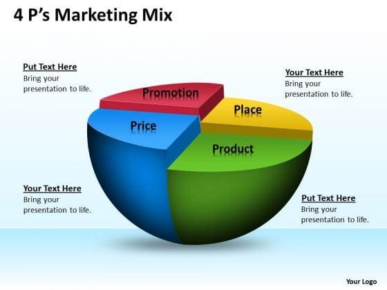 Business Finance Strategy Development 4 Ps Marketing Diagram Sales Diagram