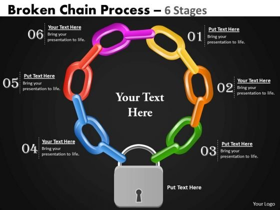 Business Finance Strategy Development Broken Chain Process 6 Stages Sales Diagram