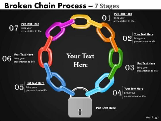 Business Finance Strategy Development Broken Chain Process 7 Stages Strategy Diagram