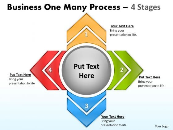 Business Finance Strategy Development Business One Many Process 4 Stages Consulting Diagram