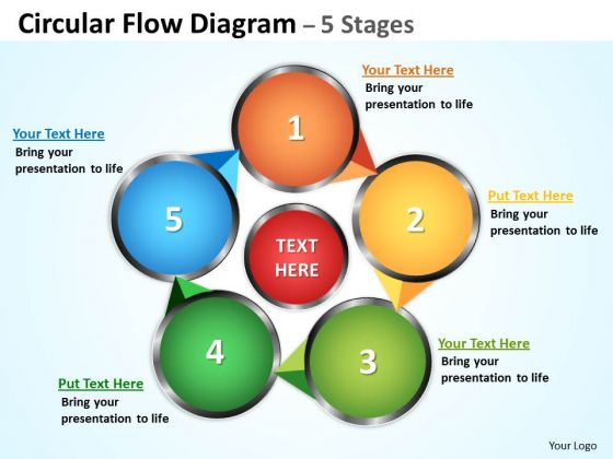Business Finance Strategy Development Circular Flow Diagram Strategy Diagram